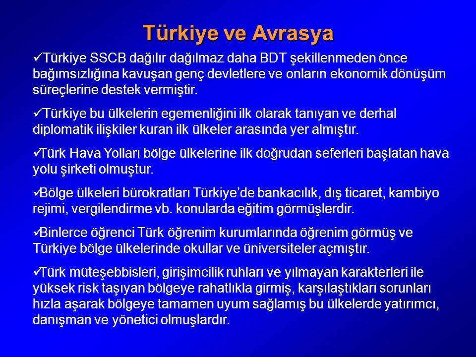 Türkiye ve Avrasya Türkiye SSCB dağılır dağılmaz daha BDT şekillenmeden önce bağımsızlığına kavuşan genç devletlere ve onların ekonomik dönüşüm süreçl