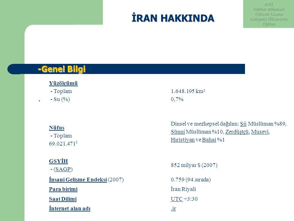 İRAN HAKKINDA İRAN HAKKINDA -Genel Bilgi -Genel Bilgi. Yüzölçümü Yüzölçümü - Toplam - Su (%) 1.648.195 km² 0,7% Nüfus Nüfus - Toplam 69.021.471 3 Dins