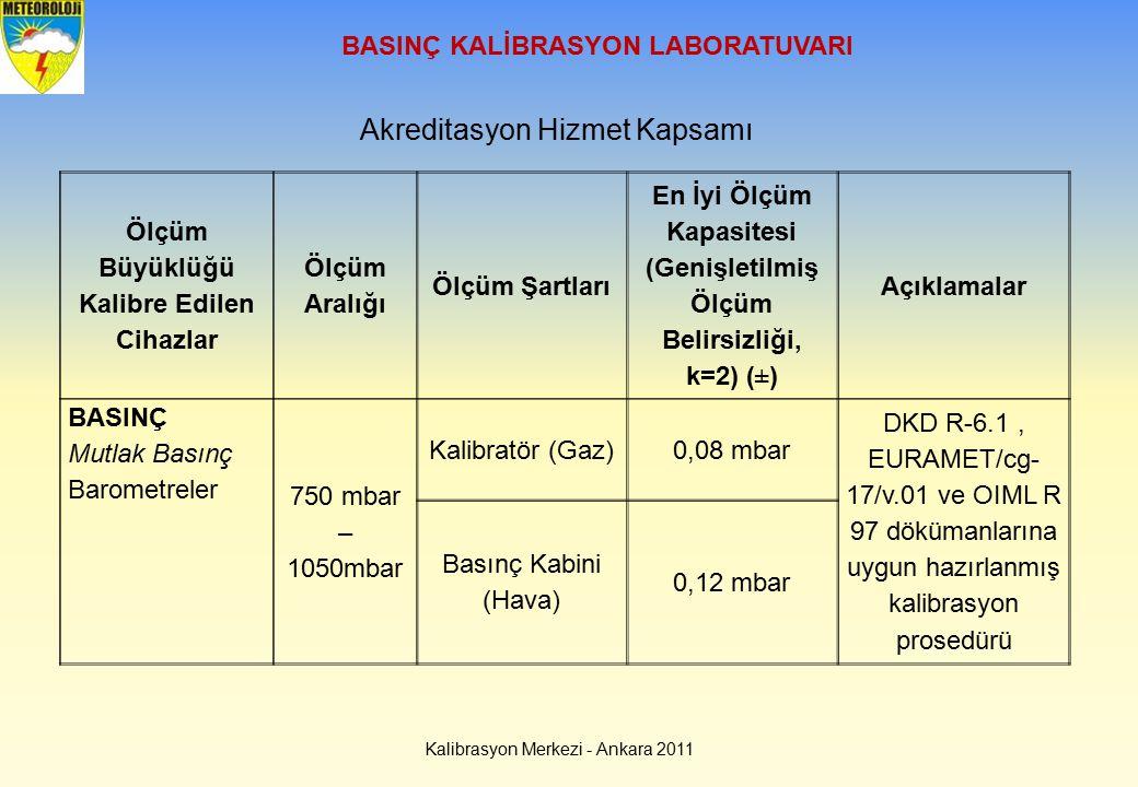 Akreditasyon Hizmet Kapsamı BASINÇ KALİBRASYON LABORATUVARI Kalibrasyon Merkezi - Ankara 2011 Ölçüm Büyüklüğü Kalibre Edilen Cihazlar Ölçüm Aralığı Öl