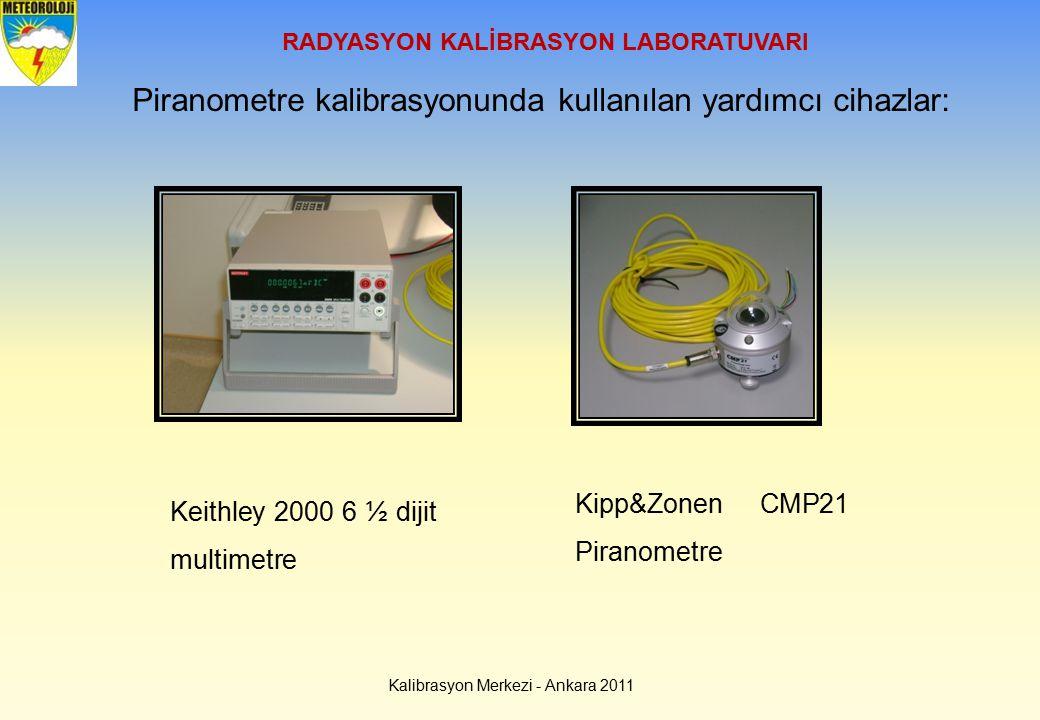 Kalibrasyon Merkezi - Ankara 2011 RADYASYON KALİBRASYON LABORATUVARI Piranometre kalibrasyonunda kullanılan yardımcı cihazlar: Keithley 2000 6 ½ dijit