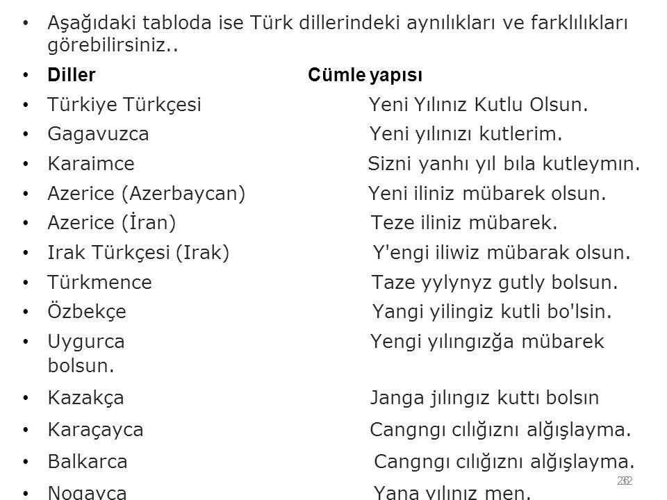 26 Aşağıdaki tabloda ise Türk dillerindeki aynılıkları ve farklılıkları görebilirsiniz.. Diller Cümle yapısı Türkiye Türkçesi Yeni Yılınız Kutlu Olsun