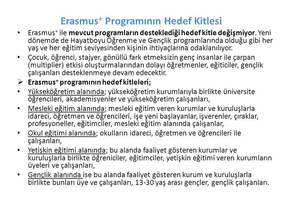 Erasmus + Programının Hedef Kitlesi Erasmus + ile mevcut programların desteklediği hedef kitle değişmiyor. Yeni dönemde de Hayatboyu Öğrenme ve Gençli