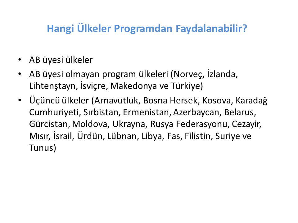 Hangi Ülkeler Programdan Faydalanabilir? AB üyesi ülkeler AB üyesi olmayan program ülkeleri (Norveç, İzlanda, Lihtenştayn, İsviçre, Makedonya ve Türki