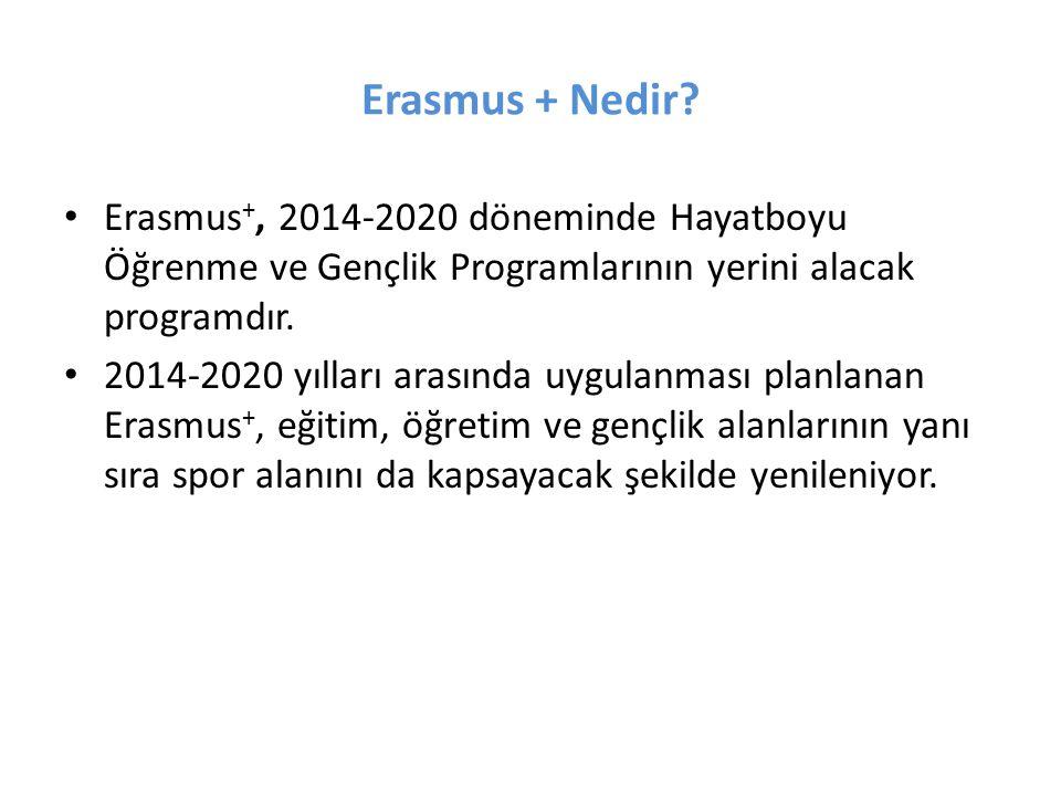 Erasmus + Nedir? Erasmus +, 2014-2020 döneminde Hayatboyu Öğrenme ve Gençlik Programlarının yerini alacak programdır. 2014-2020 yılları arasında uygul