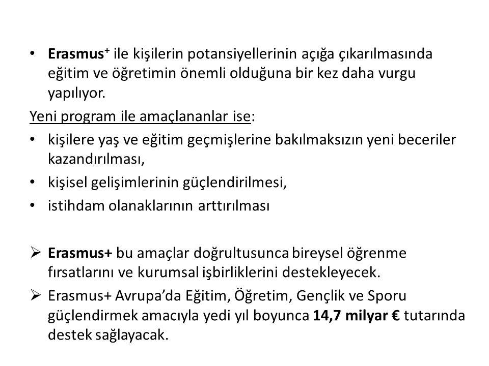 Erasmus + Programının Mevcut Hayatboyu Öğrenme (LLP) ve Gençlik Programlarından Farkı Nedir.
