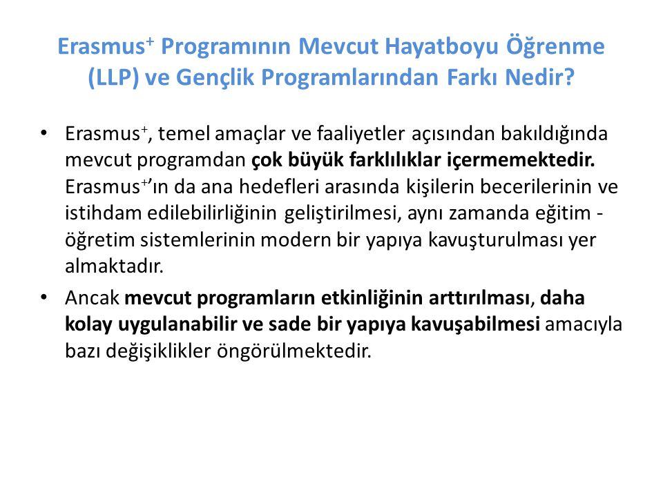Erasmus + Programının Mevcut Hayatboyu Öğrenme (LLP) ve Gençlik Programlarından Farkı Nedir? Erasmus +, temel amaçlar ve faaliyetler açısından bakıldı