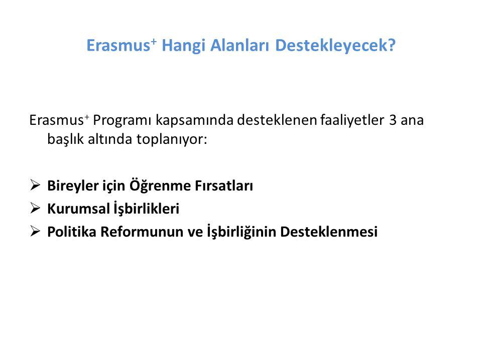 Erasmus + Hangi Alanları Destekleyecek? Erasmus + Programı kapsamında desteklenen faaliyetler 3 ana başlık altında toplanıyor:  Bireyler için Öğrenme