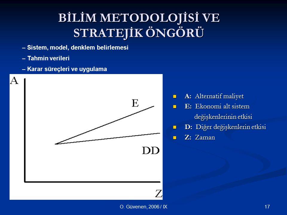 17O. Güvenen, 2006 / IX BİLİM METODOLOJİSİ VE STRATEJİK ÖNGÖRÜ A: Alternatif maliyet E: Ekonomi alt sistem değişkenlerinin etkisi D: Diğer değişkenler