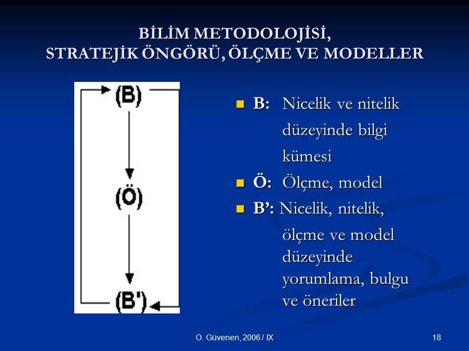 18O. Güvenen, 2006 / IX BİLİM METODOLOJİSİ, STRATEJİK ÖNGÖRÜ, ÖLÇME VE MODELLER B: Nicelik ve nitelik düzeyinde bilgi kümesi Ö: Ölçme, model B': Nicel