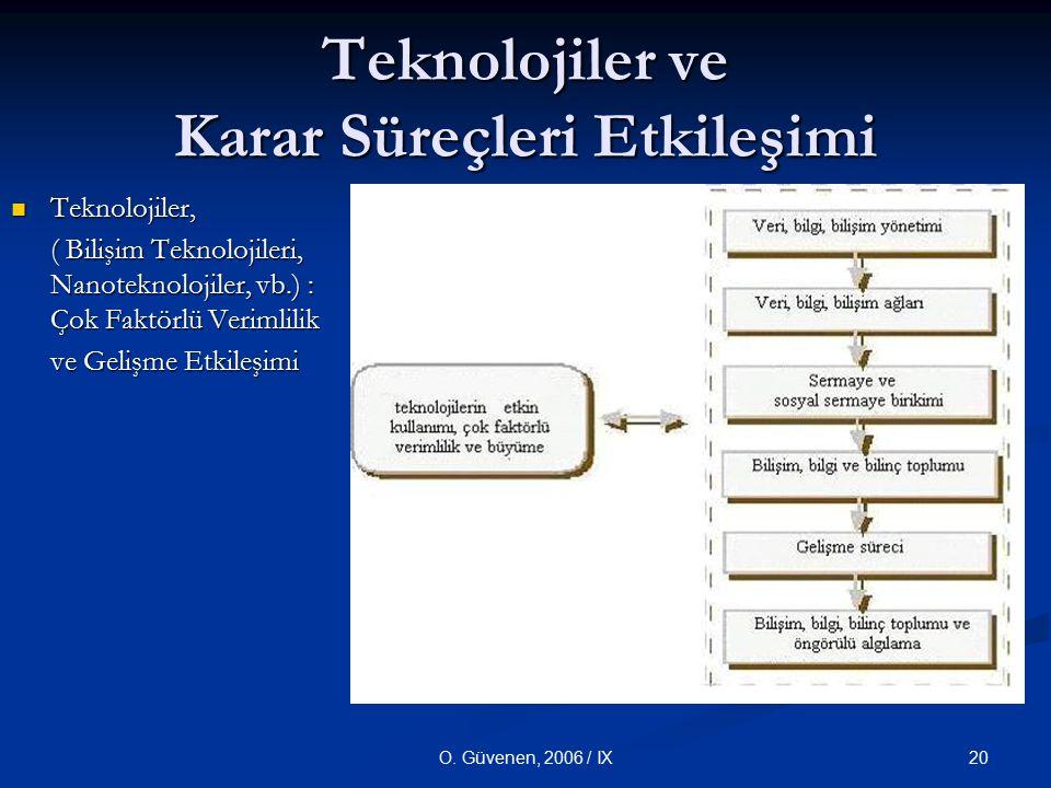 20O. Güvenen, 2006 / IX Teknolojiler ve Karar Süreçleri Etkileşimi Teknolojiler, Teknolojiler, ( Bilişim Teknolojileri, Nanoteknolojiler, vb.) : Çok F