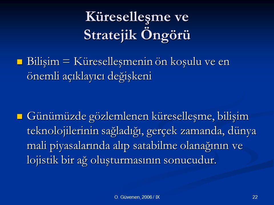 22O. Güvenen, 2006 / IX Küreselleşme ve Stratejik Öngörü Bilişim = Küreselleşmenin ön koşulu ve en önemli açıklayıcı değişkeni Bilişim = Küreselleşmen
