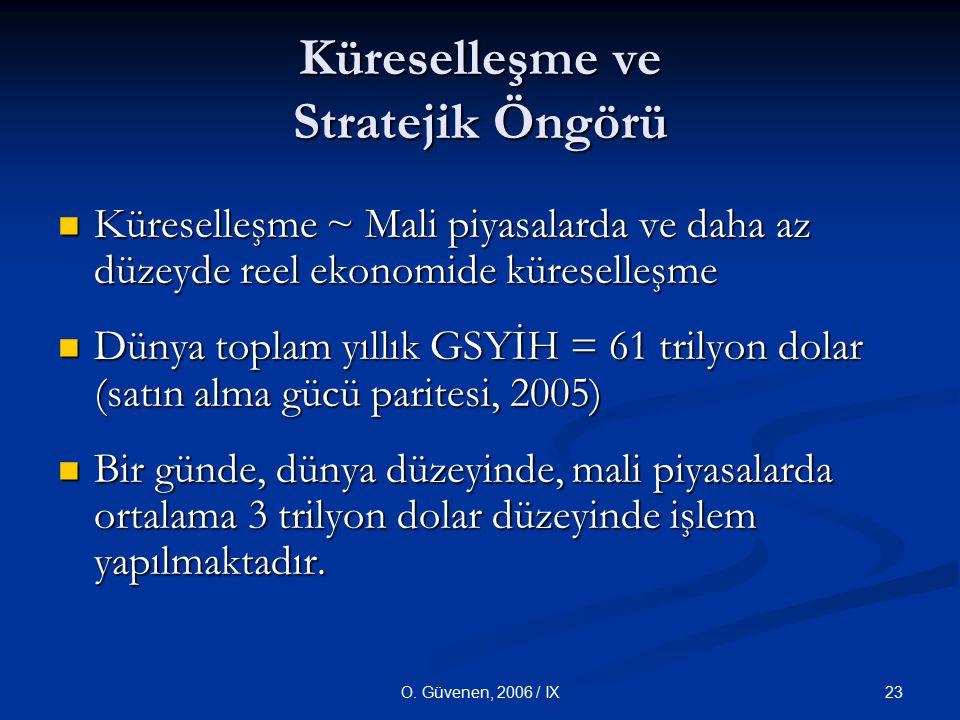 23O. Güvenen, 2006 / IX Küreselleşme ve Stratejik Öngörü Küreselleşme ~ Mali piyasalarda ve daha az düzeyde reel ekonomide küreselleşme Küreselleşme ~