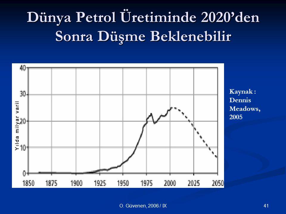 41O. Güvenen, 2006 / IX Dünya Petrol Üretiminde 2020'den Sonra Düşme Beklenebilir Kaynak : Dennis Meadows, 2005