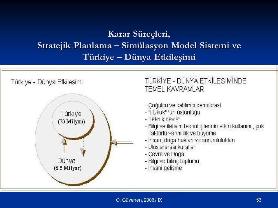 53O. Güvenen, 2006 / IX Karar Süreçleri, Stratejik Planlama – Simülasyon Model Sistemi ve Türkiye – Dünya Etkileşimi