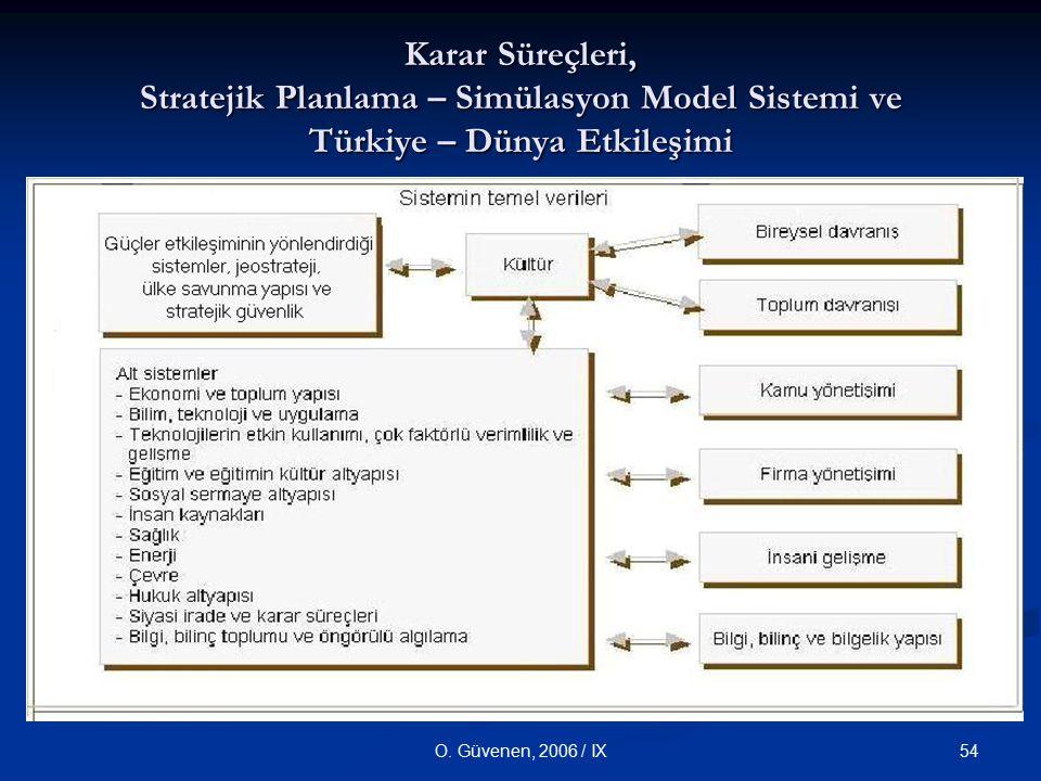 54O. Güvenen, 2006 / IX Karar Süreçleri, Stratejik Planlama – Simülasyon Model Sistemi ve Türkiye – Dünya Etkileşimi
