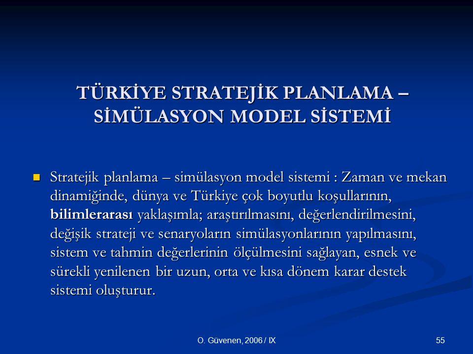 55O. Güvenen, 2006 / IX TÜRKİYE STRATEJİK PLANLAMA – SİMÜLASYON MODEL SİSTEMİ Stratejik planlama – simülasyon model sistemi : Zaman ve mekan dinamiğin
