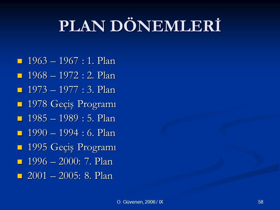 58O. Güvenen, 2006 / IX PLAN DÖNEMLERİ 1963 – 1967 : 1. Plan 1963 – 1967 : 1. Plan 1968 – 1972 : 2. Plan 1968 – 1972 : 2. Plan 1973 – 1977 : 3. Plan 1
