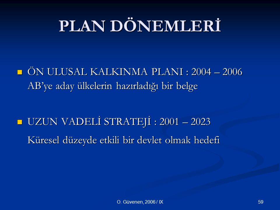 59O. Güvenen, 2006 / IX PLAN DÖNEMLERİ ÖN ULUSAL KALKINMA PLANI : 2004 – 2006 AB'ye aday ülkelerin hazırladığı bir belge ÖN ULUSAL KALKINMA PLANI : 20