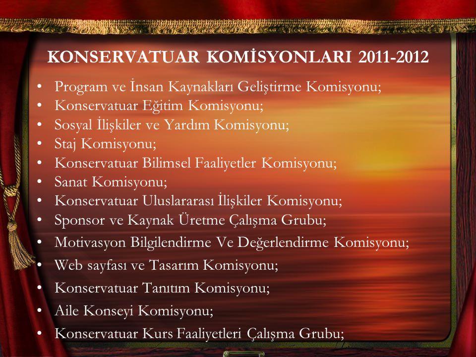 KONSERVATUAR KOMİSYONLARI 2011-2012 Program ve İnsan Kaynakları Geliştirme Komisyonu; Konservatuar Eğitim Komisyonu; Sosyal İlişkiler ve Yardım Komisyonu; Staj Komisyonu; Konservatuar Bilimsel Faaliyetler Komisyonu; Sanat Komisyonu; Konservatuar Uluslararası İlişkiler Komisyonu; Sponsor ve Kaynak Üretme Çalışma Grubu; Motivasyon Bilgilendirme Ve Değerlendirme Komisyonu; Web sayfası ve Tasarım Komisyonu; Konservatuar Tanıtım Komisyonu; Aile Konseyi Komisyonu; Konservatuar Kurs Faaliyetleri Çalışma Grubu;