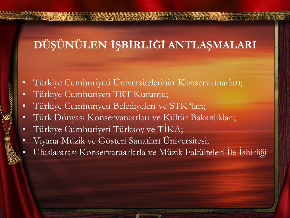 DÜŞÜNÜLEN İŞBİRLİĞİ ANTLAŞMALARI Türkiye Cumhuriyeti Üniversitelerinin Konservatuarları; Türkiye Cumhuriyeti TRT Kurumu; Türkiye Cumhuriyeti Belediyel