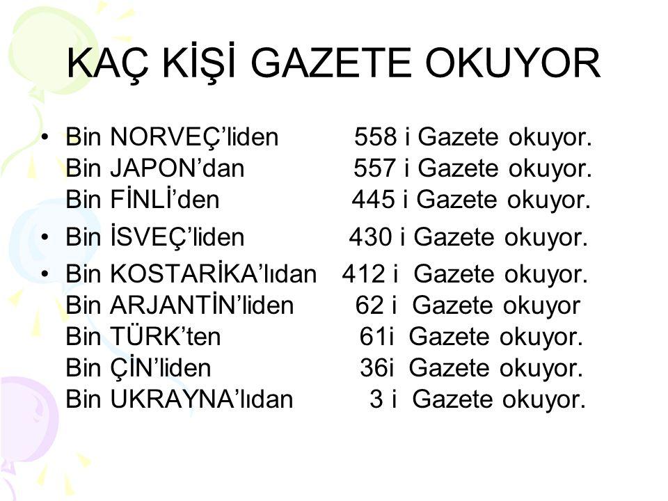 KAÇ KİŞİ GAZETE OKUYOR Bin NORVEÇ'liden 558 i Gazete okuyor. Bin JAPON'dan 557 i Gazete okuyor. Bin FİNLİ'den 445 i Gazete okuyor. Bin İSVEÇ'liden 430