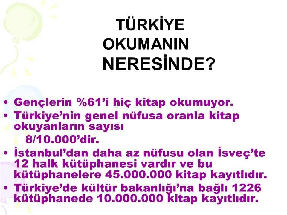 TÜRKİYE OKUMANIN NERESİNDE? Gençlerin %61'i hiç kitap okumuyor. Türkiye'nin genel nüfusa oranla kitap okuyanların sayısı 8/10.000'dir. İstanbul'dan da