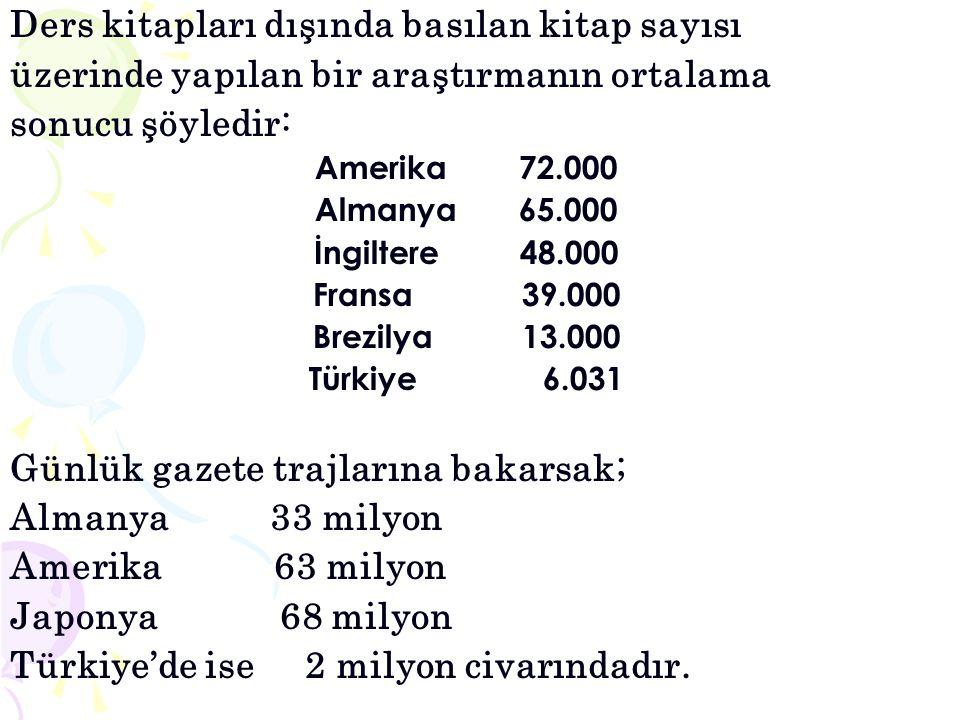Ders kitapları dışında basılan kitap sayısı üzerinde yapılan bir araştırmanın ortalama sonucu şöyledir: Amerika 72.000 Almanya 65.000 İngiltere 48.000 Fransa 39.000 Brezilya 13.000 Türkiye 6.031 Günlük gazete trajlarına bakarsak; Almanya 33 milyon Amerika 63 milyon Japonya 68 milyon Türkiye'de ise 2 milyon civarındadır.