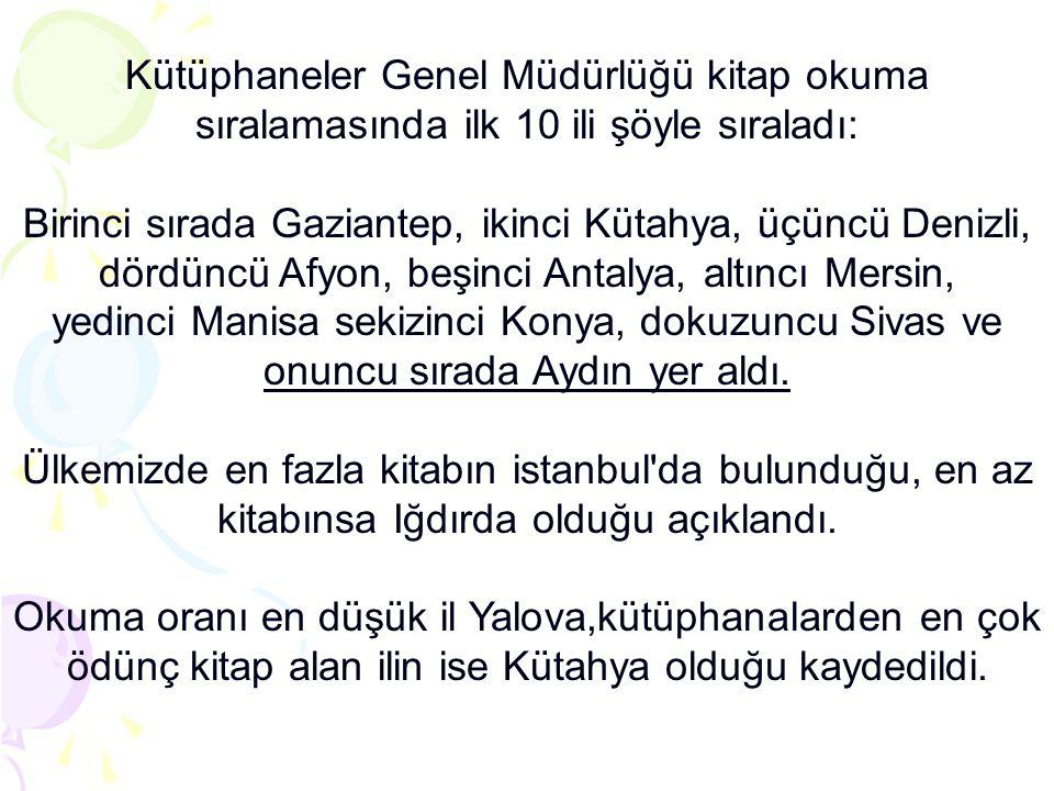 Kütüphaneler Genel Müdürlüğü kitap okuma sıralamasında ilk 10 ili şöyle sıraladı: Birinci sırada Gaziantep, ikinci Kütahya, üçüncü Denizli, dördüncü A