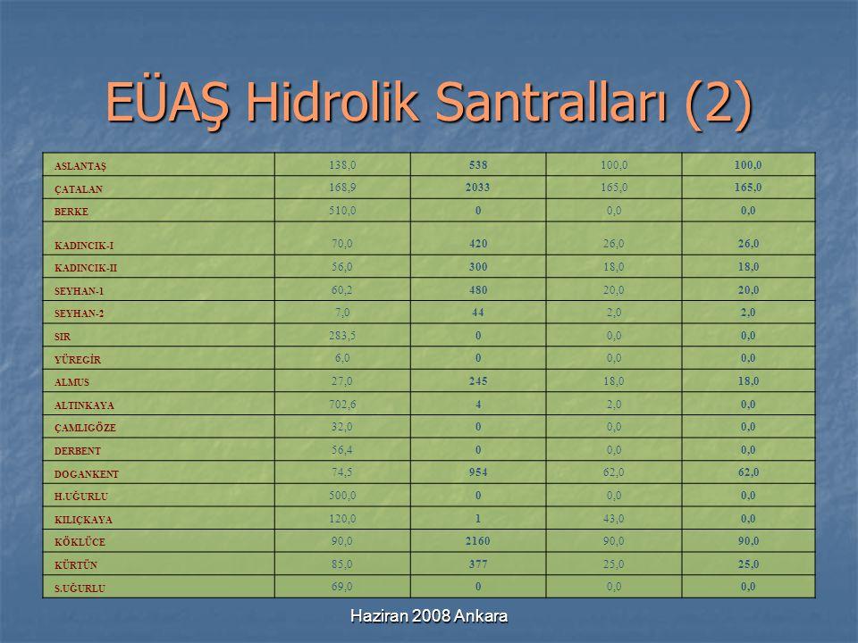 Haziran 2008 Ankara EÜAŞ Hidrolik Santralları (2) ASLANTAŞ 138,0538100,0 ÇATALAN 168,92033165,0 BERKE 510,000,0 KADINCIK-I 70,042026,0 KADINCIK-II 56,