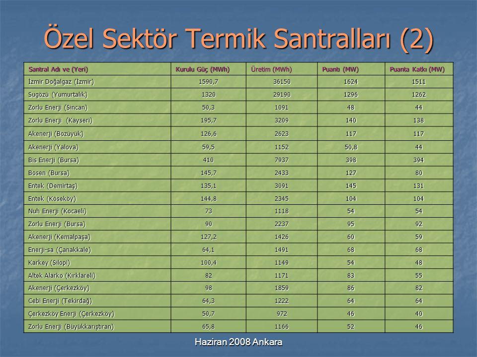 Haziran 2008 Ankara Özel Sektör Termik Santralları (2) Santral Adı ve (Yeri) Kurulu Güç (MWh) Üretim (MWh) Puantı (MW) Puanta Katkı (MW) İzmir Doğalga
