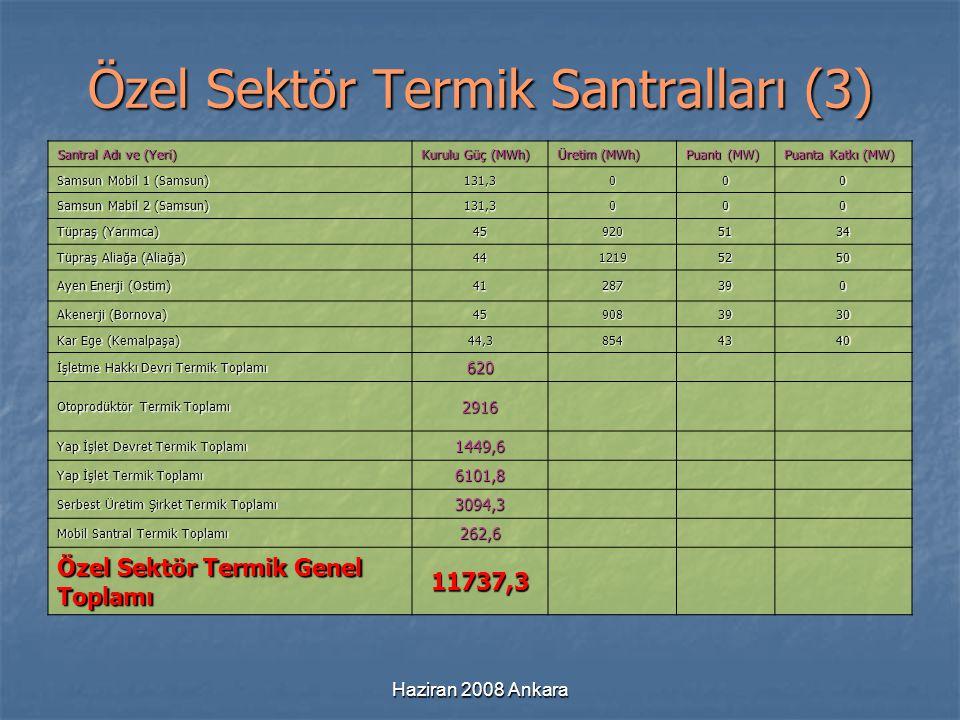 Haziran 2008 Ankara Özel Sektör Termik Santralları (3) Santral Adı ve (Yeri) Kurulu Güç (MWh) Üretim (MWh) Puantı (MW) Puanta Katkı (MW) Samsun Mobil