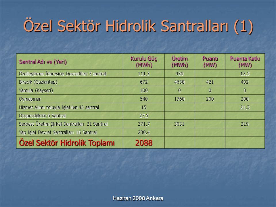 Haziran 2008 Ankara Özel Sektör Hidrolik Santralları (1) Santral Adı ve (Yeri) Kurulu Güç (MWh) Üretim (MWh) Puantı (MW) Puanta Katkı (MW) Özelleştirm