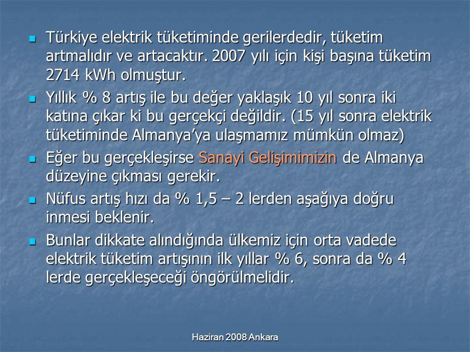 Haziran 2008 Ankara Türkiye elektrik tüketiminde gerilerdedir, tüketim artmalıdır ve artacaktır. 2007 yılı için kişi başına tüketim 2714 kWh olmuştur.