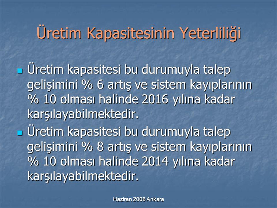 Haziran 2008 Ankara Üretim Kapasitesinin Yeterliliği Üretim kapasitesi bu durumuyla talep gelişimini % 6 artış ve sistem kayıplarının % 10 olması hali