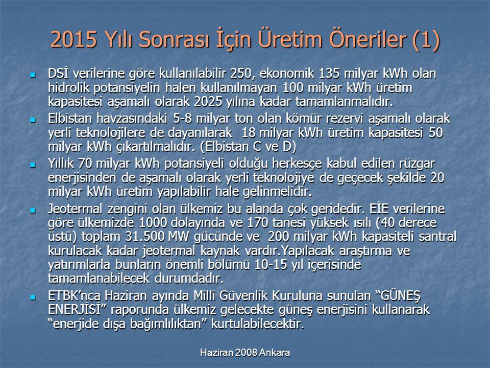 Haziran 2008 Ankara 2015 Yılı Sonrası İçin Üretim Öneriler (1) DSİ verilerine göre kullanılabilir 250, ekonomik 135 milyar kWh olan hidrolik potansiye
