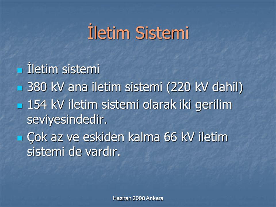 Haziran 2008 Ankara İletim Sistemi İletim sistemi İletim sistemi 380 kV ana iletim sistemi (220 kV dahil) 380 kV ana iletim sistemi (220 kV dahil) 154