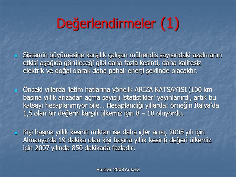 Haziran 2008 Ankara Değerlendirmeler (1) Sistemin büyümesine karşılık çalışan mühendis sayısındaki azalmanın etkisi aşağıda görüleceği gibi daha fazla