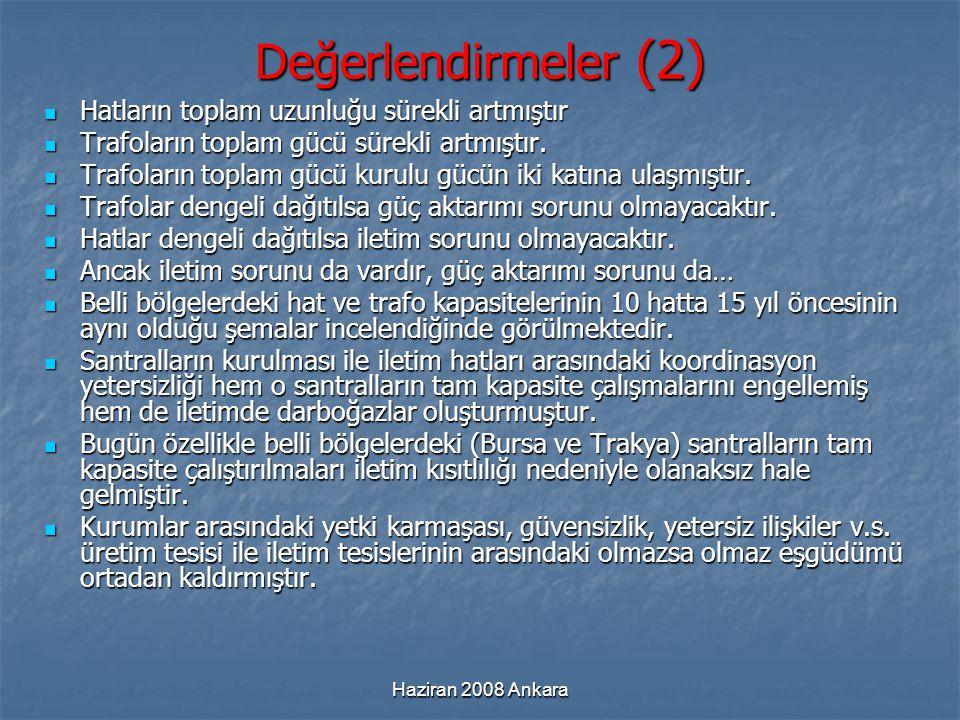 Haziran 2008 Ankara Değerlendirmeler (2) Hatların toplam uzunluğu sürekli artmıştır Hatların toplam uzunluğu sürekli artmıştır Trafoların toplam gücü