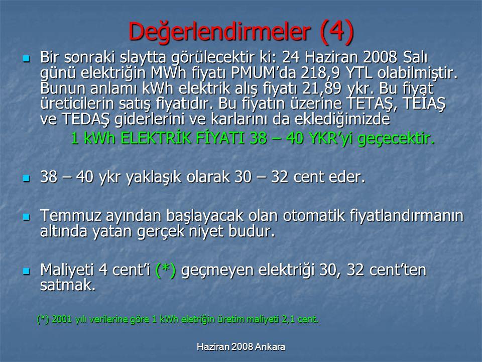 Haziran 2008 Ankara Değerlendirmeler (4) Bir sonraki slaytta görülecektir ki: 24 Haziran 2008 Salı günü elektriğin MWh fiyatı PMUM'da 218,9 YTL olabil