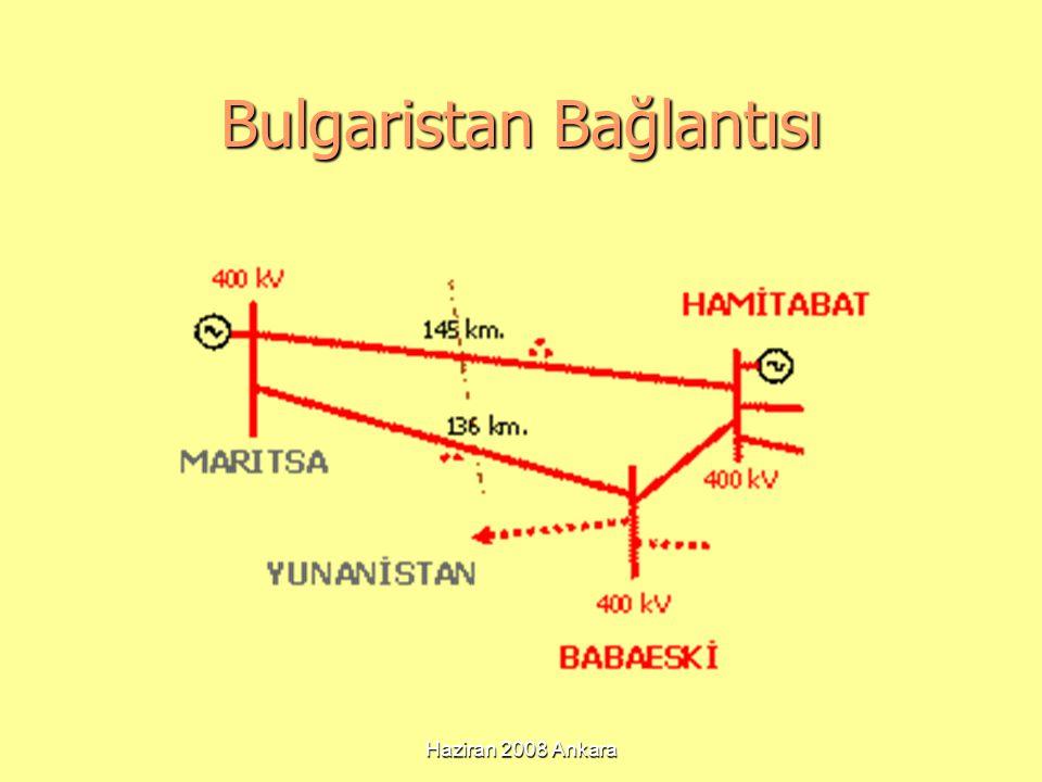 Haziran 2008 Ankara Bulgaristan Bağlantısı