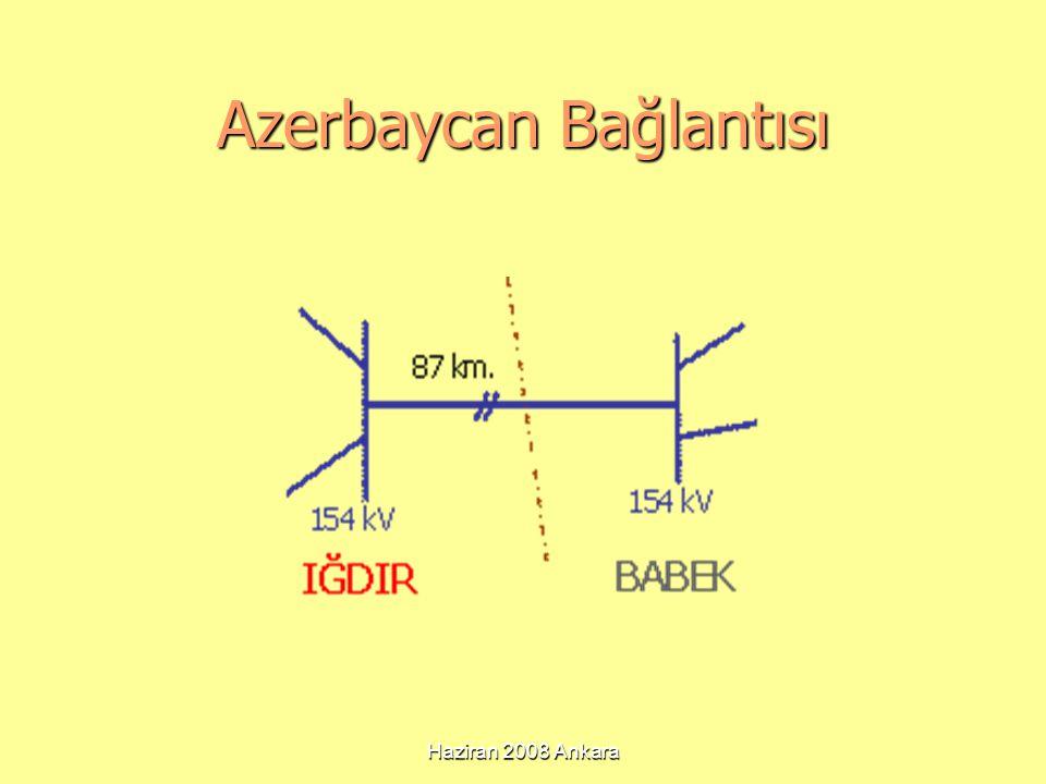 Haziran 2008 Ankara Azerbaycan Bağlantısı