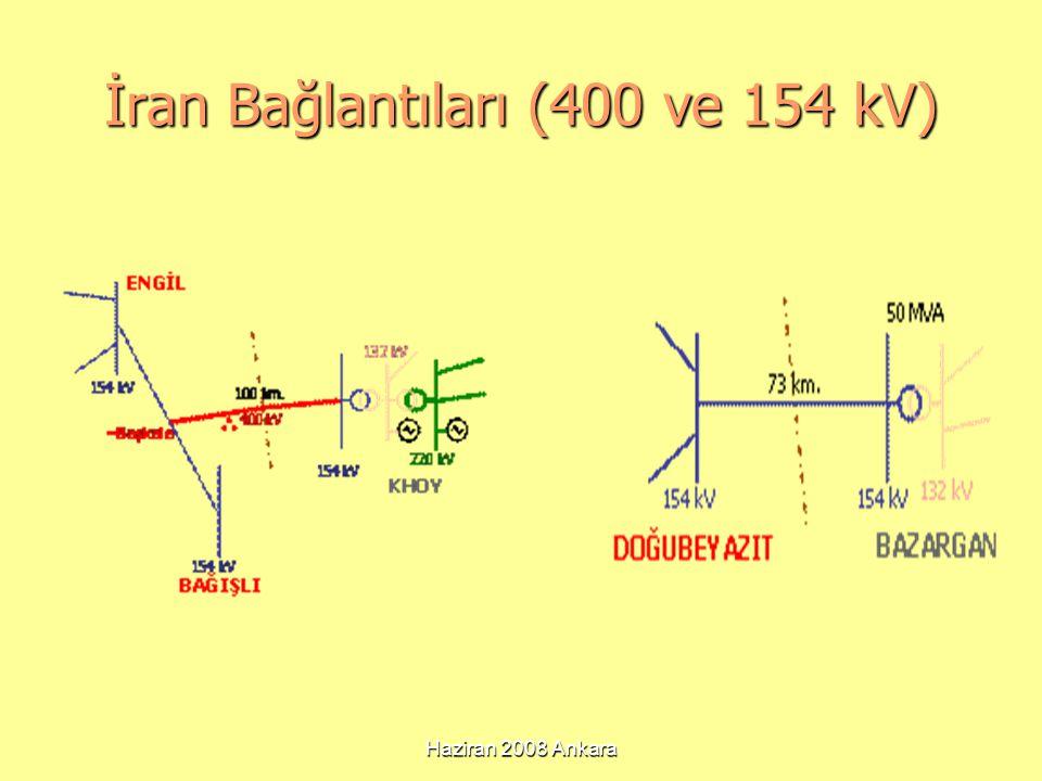 Haziran 2008 Ankara İran Bağlantıları (400 ve 154 kV)
