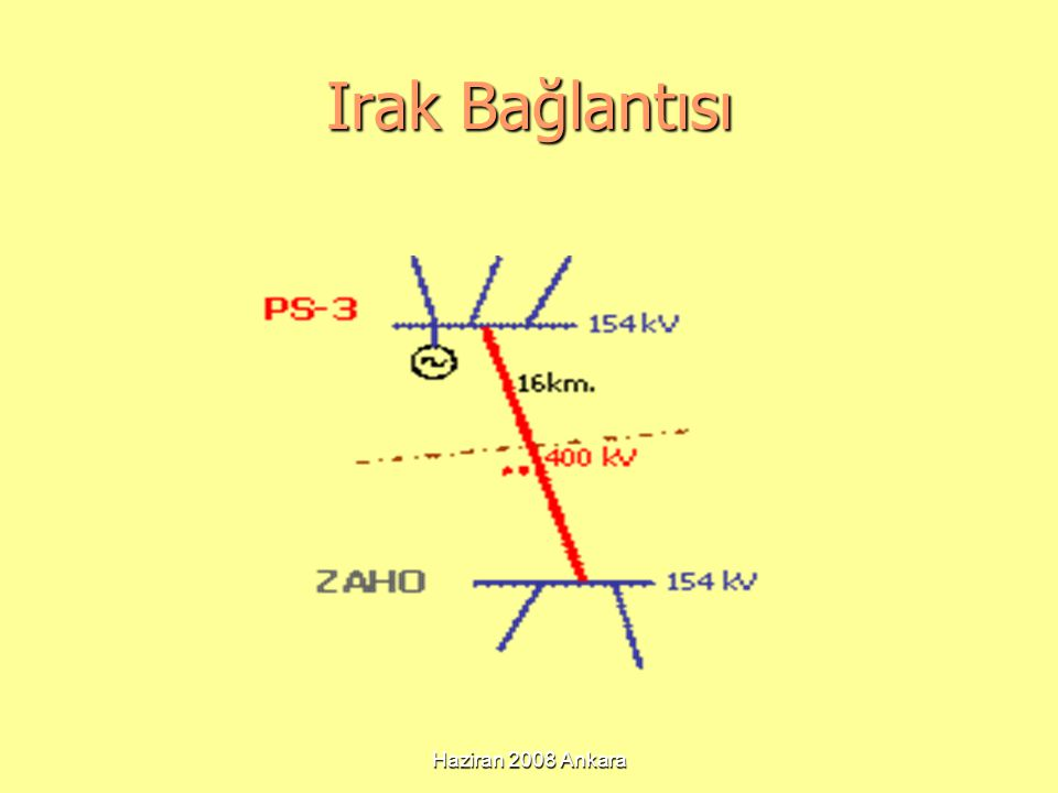 Haziran 2008 Ankara Irak Bağlantısı