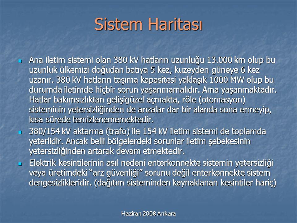 Haziran 2008 Ankara Sistem Haritası Ana iletim sistemi olan 380 kV hatların uzunluğu 13.000 km olup bu uzunluk ülkemizi doğudan batıya 5 kez, kuzeyden