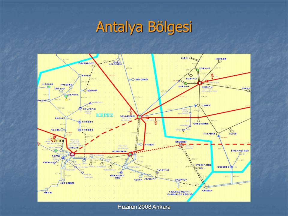Haziran 2008 Ankara Antalya Bölgesi