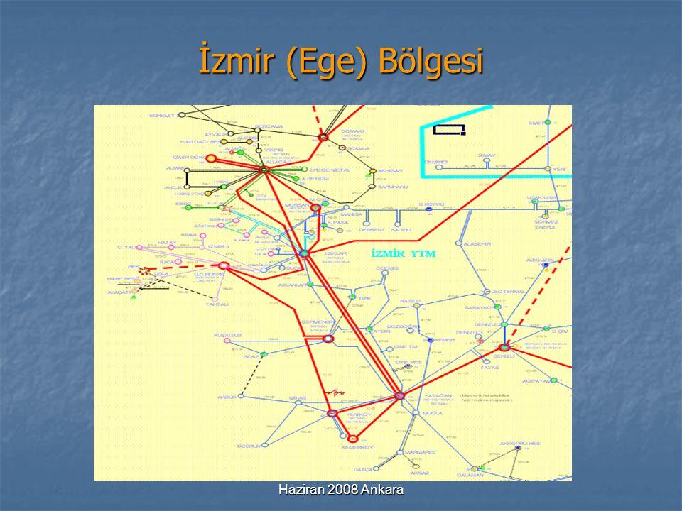 Haziran 2008 Ankara İzmir (Ege) Bölgesi