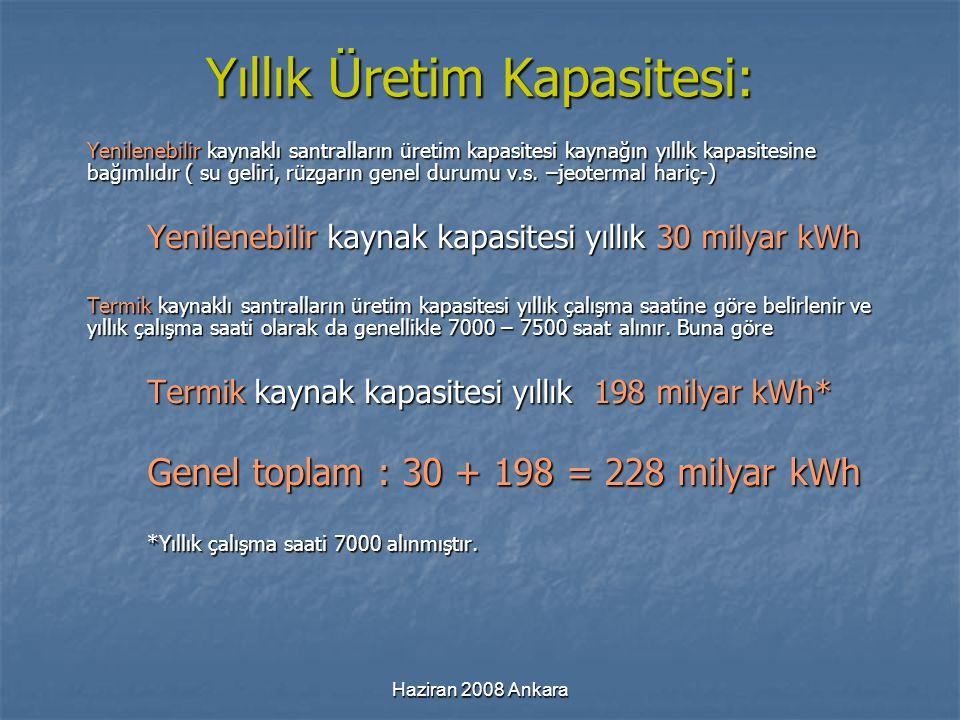 Haziran 2008 Ankara Yıllık Üretim Kapasitesi: Yenilenebilir kaynaklı santralların üretim kapasitesi kaynağın yıllık kapasitesine bağımlıdır ( su gelir