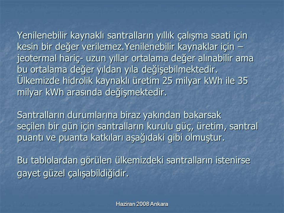 Haziran 2008 Ankara Yenilenebilir kaynaklı santralların yıllık çalışma saati için kesin bir değer verilemez.Yenilenebilir kaynaklar için – jeotermal h