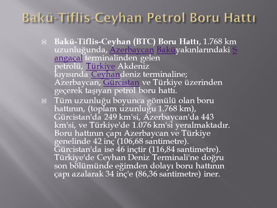  Kerkük - (Ceyhan) Yumurtalık Petrol Boru Hattı (resmi adı: Irak-Türkiye Ham Petrol Boru Hattı), Irak taki Kerkük ve çevresindeki petrol sahasından başlayıp Türkiye nin güneyindeki Adana iline bağlı Yumurtalık ilçesinde Akde niz e ulaşan ham petrol boru hattı.
