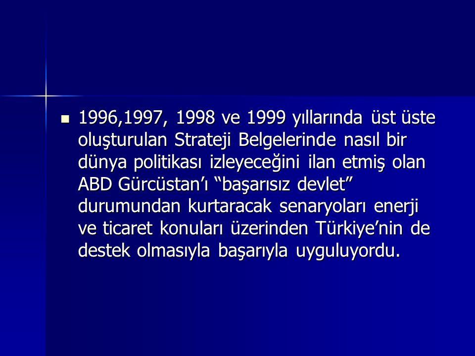 1996,1997, 1998 ve 1999 yıllarında üst üste oluşturulan Strateji Belgelerinde nasıl bir dünya politikası izleyeceğini ilan etmiş olan ABD Gürcüstan'ı